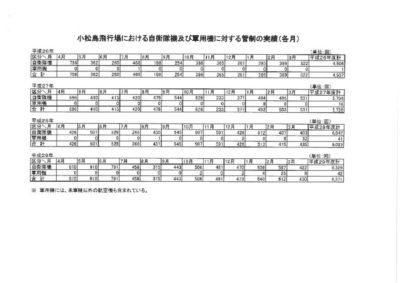 小松島のサムネイル